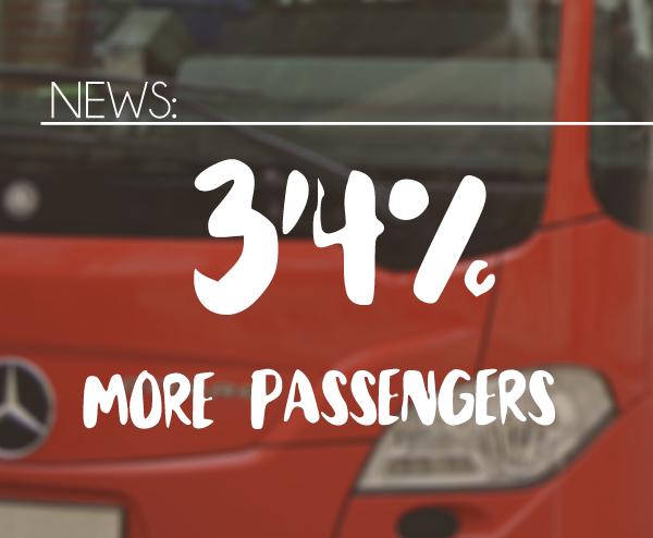 Slider 3'4% mas pasajeros