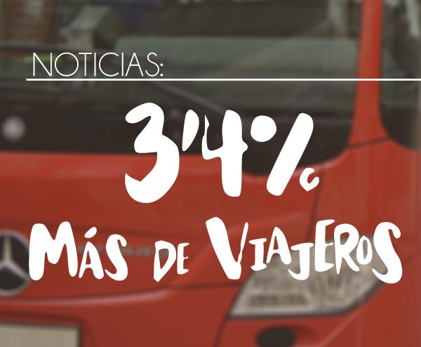 Slider incremento del 3'4 % de viajeros en bus más